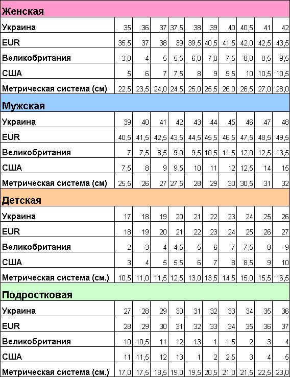 Российский размер обуви женской